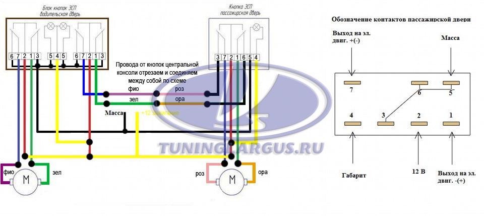 Схема передних ЭСП
