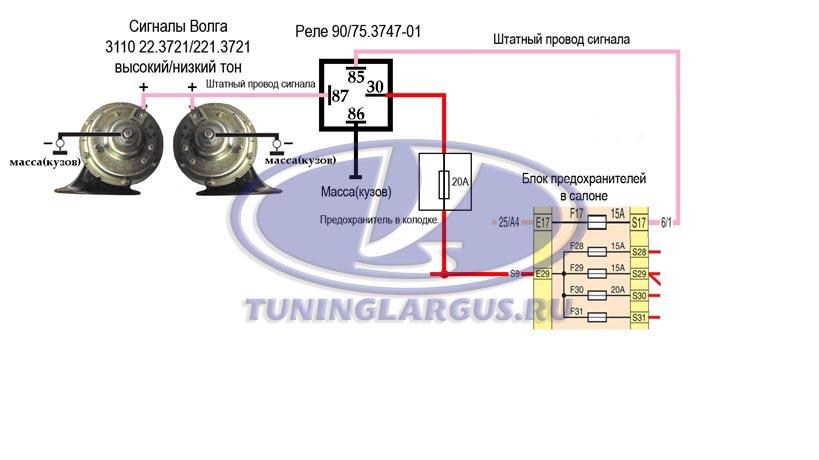 Схема подключения сигналов1