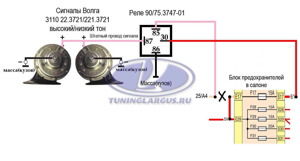 Схема подключения сигналов2